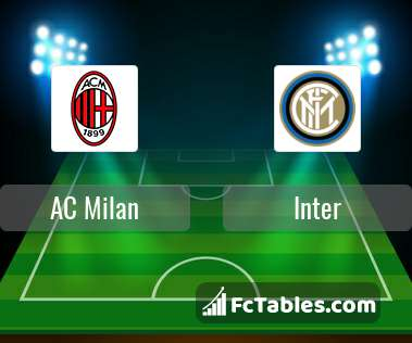 Podgląd zdjęcia AC Milan - Inter Mediolan