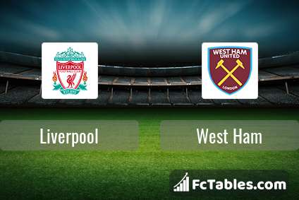 Podgląd zdjęcia Liverpool FC - West Ham United