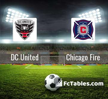 Preview image DC United - Chicago Fire