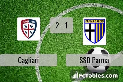 Anteprima della foto Cagliari - SSD Parma