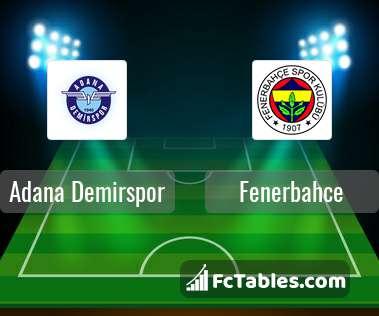 Adana Demirspor Fenerbahce H2H