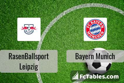 Preview image RasenBallsport Leipzig - Bayern Munich
