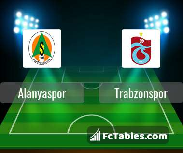 Podgląd zdjęcia Alanyaspor - Trabzonspor