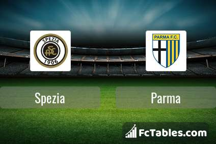Podgląd zdjęcia Spezia - Parma