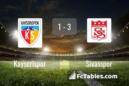 Preview image Kayserispor - Sivasspor
