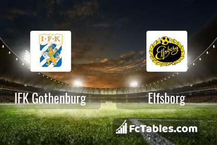 Anteprima della foto IFK Gothenburg - Elfsborg