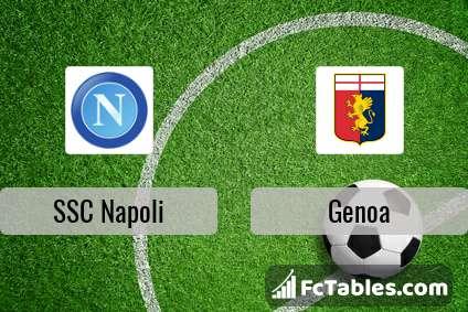 Preview image Napoli - Genoa
