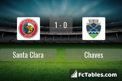 Preview image Santa Clara - Chaves