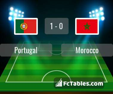 Preview image Portugal - Morocco