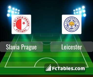 Preview image Slavia Prague - Leicester