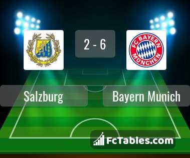 Podgląd zdjęcia Red Bull Salzburg - Bayern Monachium