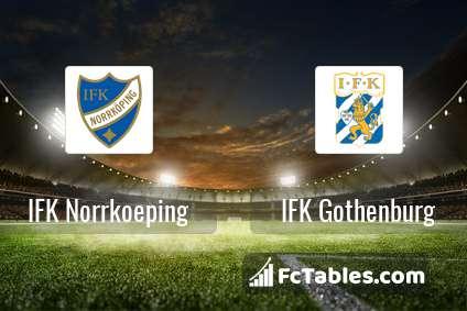 Anteprima della foto IFK Norrkoeping - IFK Gothenburg