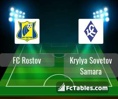 Podgląd zdjęcia FK Rostów - Krylja Sowietow Samara