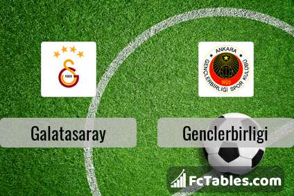 Preview image Galatasaray - Genclerbirligi