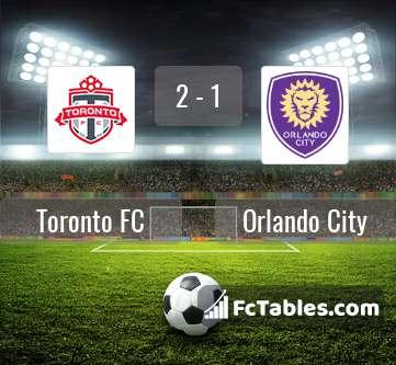 Podgląd zdjęcia Toronto FC - Orlando City