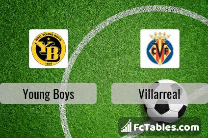 Young Boys Villarreal H2H