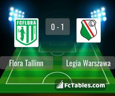 Preview image Flora Tallinn - Legia Warszawa