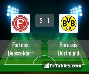 Preview image Fortuna Duesseldorf - Borussia Dortmund