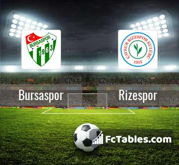 Podgląd zdjęcia Bursaspor - Rizespor