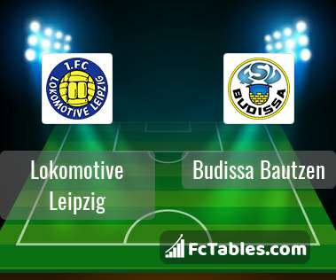 Lokomotive Leipzig vs Budissa Bautzen H2H 13 apr 2019 Head