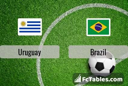 Podgląd zdjęcia Urugwaj - Brazylia