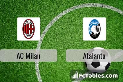 Podgląd zdjęcia AC Milan - Atalanta