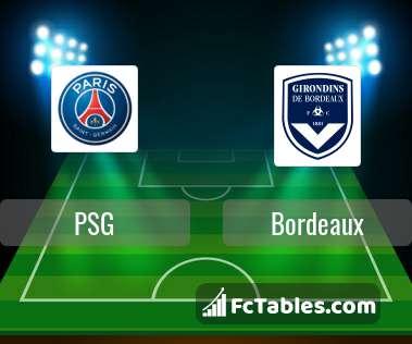 Preview image PSG - Bordeaux