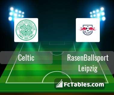 Preview image Celtic - RasenBallsport Leipzig
