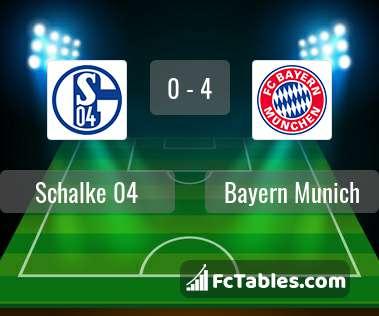 Podgląd zdjęcia Schalke 04 - Bayern Monachium