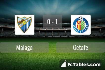 Preview image Malaga - Getafe