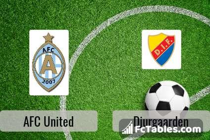 Preview image AFC United - Djurgaarden