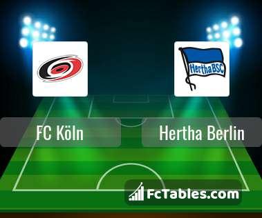Preview image FC Köln - Hertha Berlin