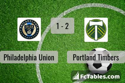 Preview image Philadelphia Union - Portland Timbers