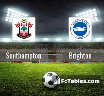 Podgląd zdjęcia Southampton - Brighton & Hove Albion