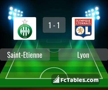 Preview image Saint-Etienne - Lyon
