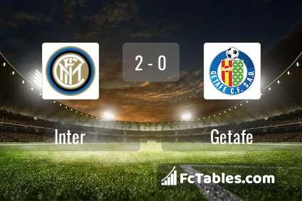 Preview image Inter - Getafe