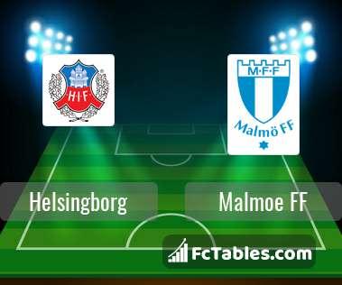Anteprima della foto Helsingborg - Malmoe FF