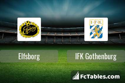 Preview image Elfsborg - IFK Gothenburg
