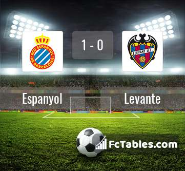 Anteprima della foto Espanyol - Levante