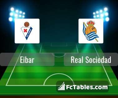 Anteprima della foto Eibar - Real Sociedad
