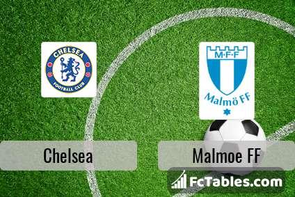 Preview image Chelsea - Malmoe FF