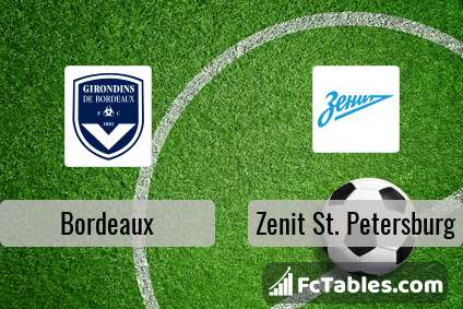 Preview image Bordeaux - Zenit St. Petersburg