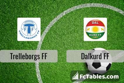 Preview image Trelleborgs FF - Dalkurd FF