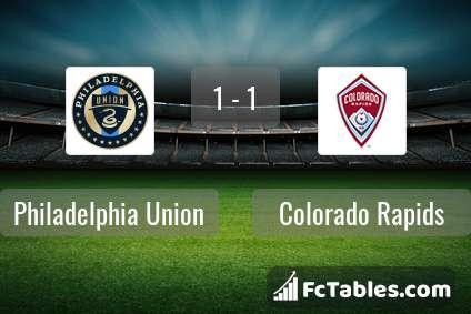 Preview image Philadelphia Union - Colorado Rapids