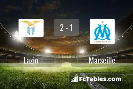 Preview image Lazio - Marseille