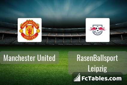 Anteprima della foto Manchester United - RasenBallsport Leipzig