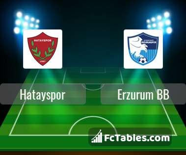 Preview image Hatayspor - Erzurum BB