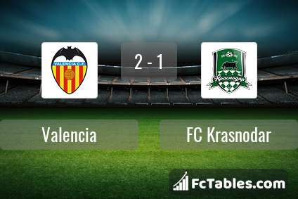 Preview image Valencia - FC Krasnodar