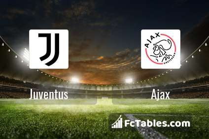 Preview image Juventus - Ajax