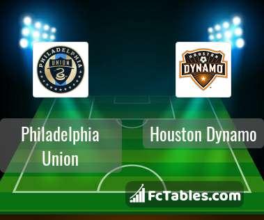 Philadelphia Union Houston Dynamo H2H